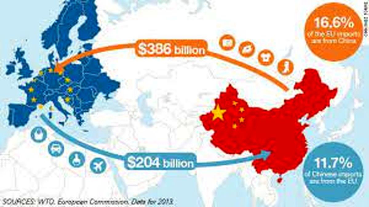 چین اشک اروپا را در آورده است